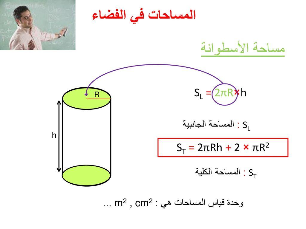 المساحات في الفضاء مساحة الأسطوانة SL = 2πR×h ST = 2πRh + 2 × πR2