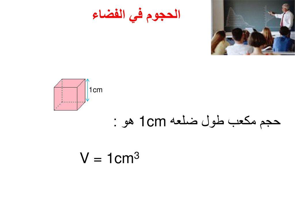 الحجوم في الفضاء 1cm حجم مكعب طول ضلعه 1cm هو : V = 1cm3