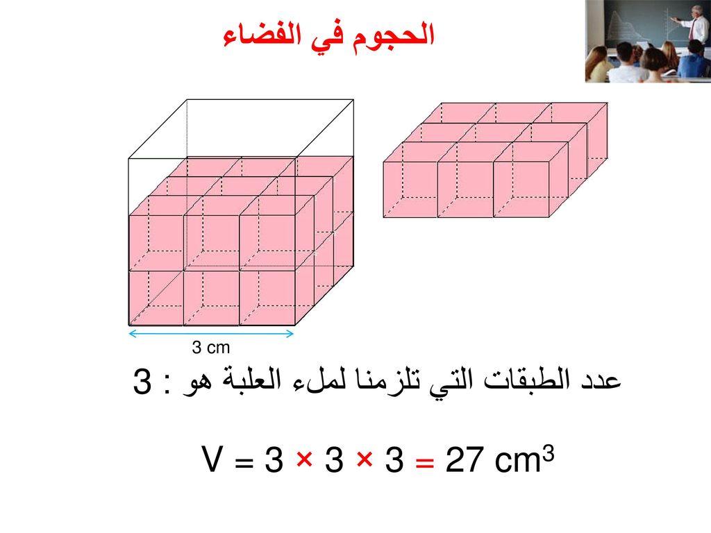 عدد الطبقات التي تلزمنا لملء العلبة هو : 3