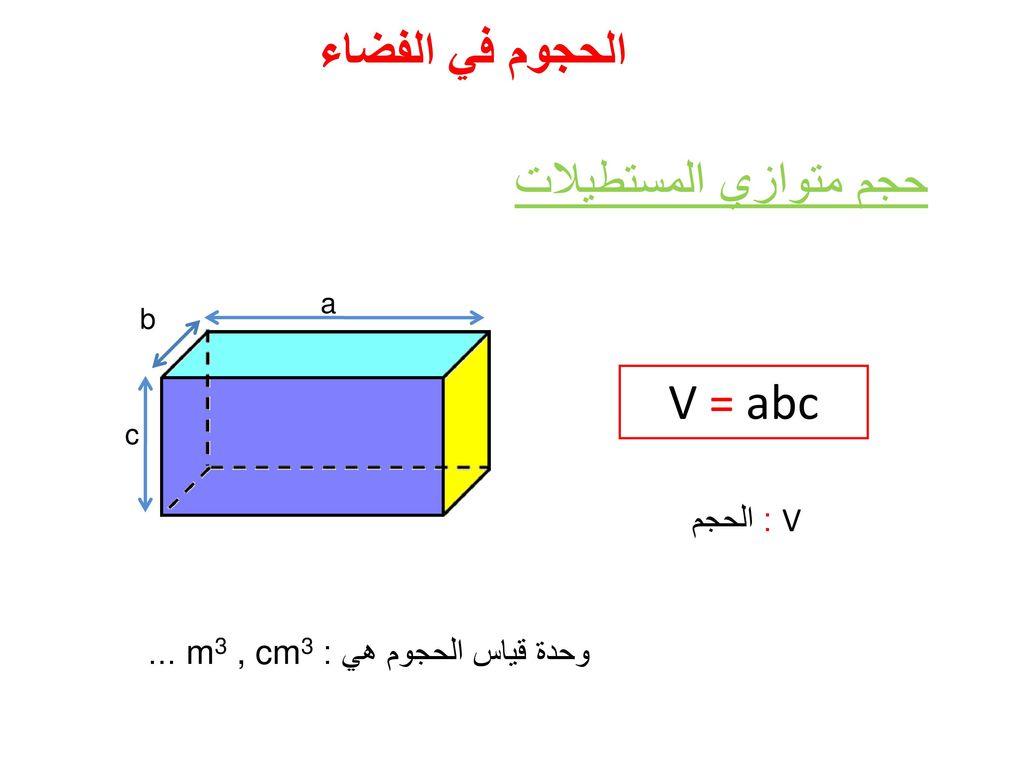 الحجوم في الفضاء حجم متوازي المستطيلات V = abc V : الحجم