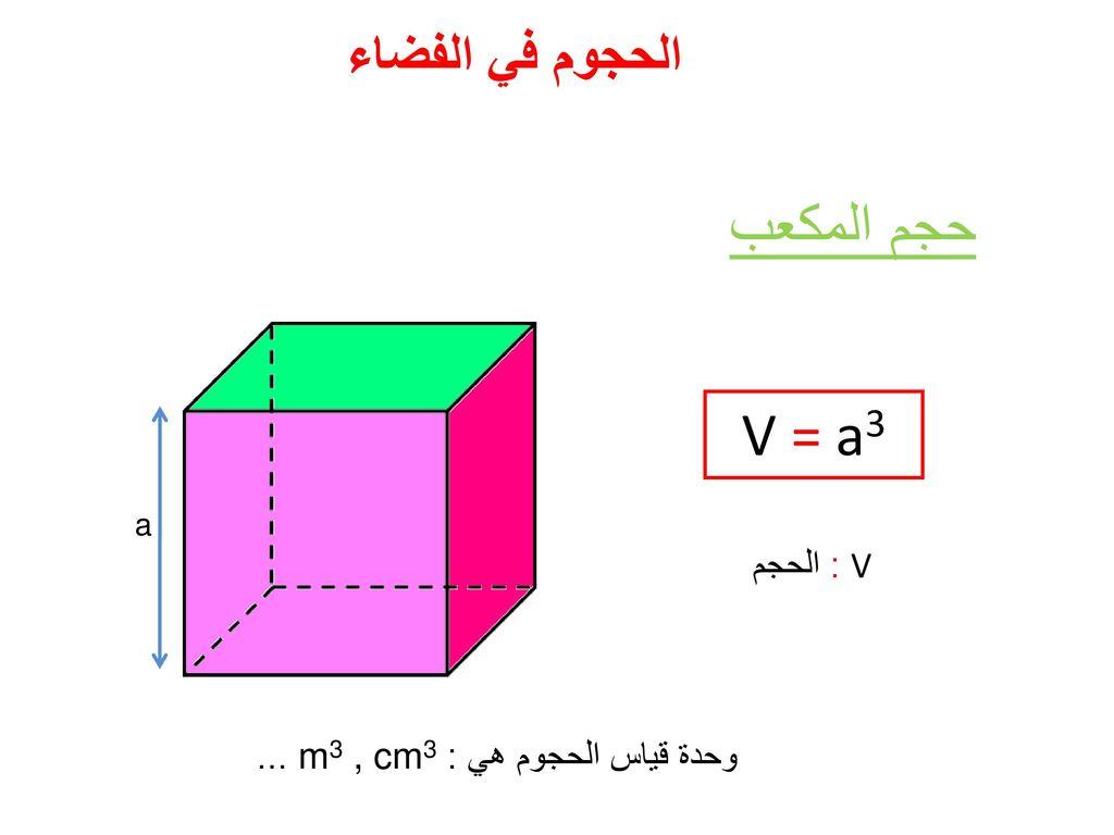 حجم المكعب V = a3 الحجوم في الفضاء V : الحجم