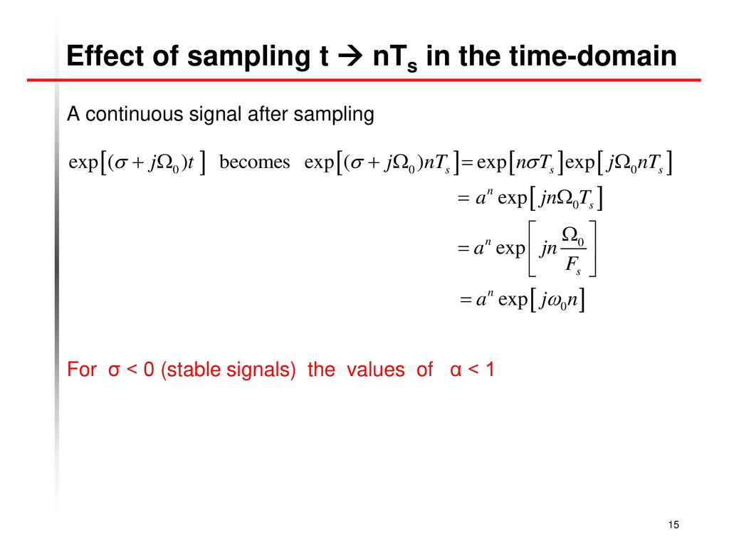 Effect of sampling t  nTs in the time-domain