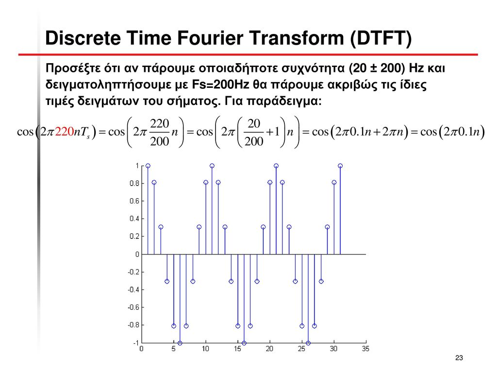 Discrete Time Fourier Transform (DTFT)