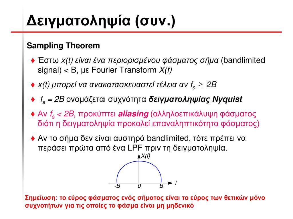 Δειγματοληψία (συν.) Sampling Theorem