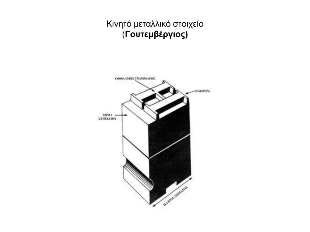 Κινητό μεταλλικό στοιχείο (Γουτεμβέργιος)