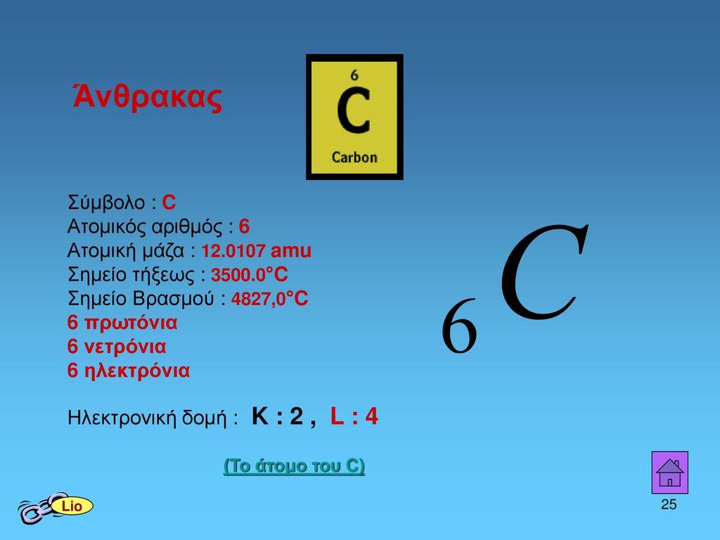 Άνθρακας Ατομικός αριθμός : 6