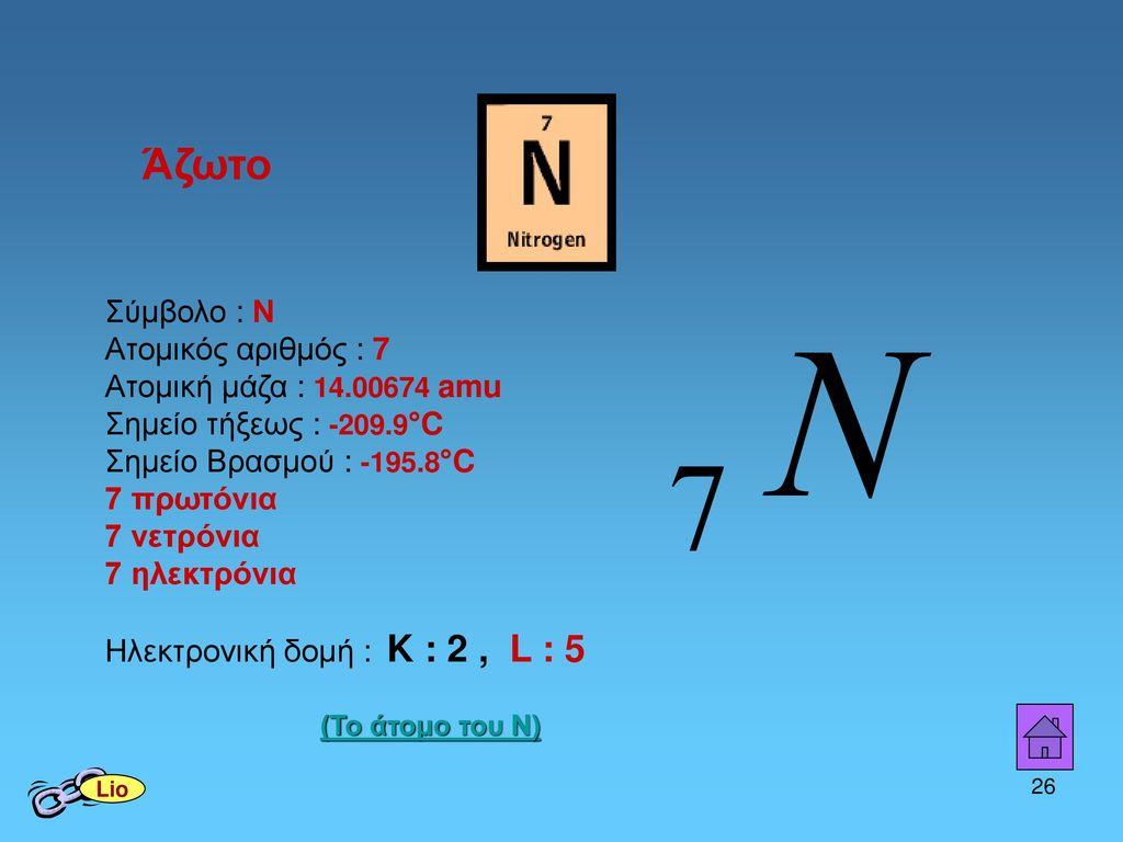 Άζωτο Ατομικός αριθμός : 7