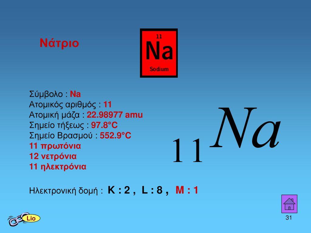 Νάτριο Σύμβολο : Na Ατομικός αριθμός : 11