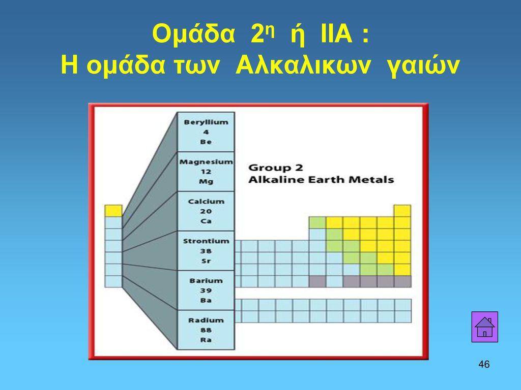 Ομάδα 2η ή ΙΙΑ : Η ομάδα των Αλκαλικων γαιών