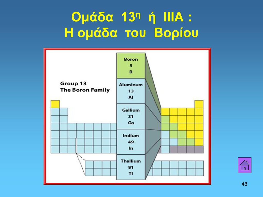 Ομάδα 13η ή ΙΙΙΑ : Η ομάδα του Βορίου