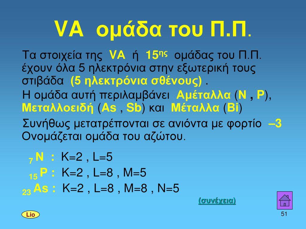 VA ομάδα του Π.Π. Τα στοιχεία της VΑ ή 15ης ομάδας του Π.Π. έχουν όλα 5 ηλεκτρόνια στην εξωτερική τους στιβάδα (5 ηλεκτρόνια σθένους) .