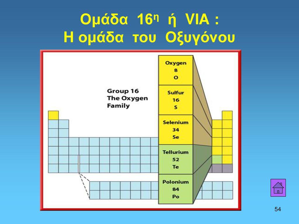Ομάδα 16η ή VΙΑ : Η ομάδα του Οξυγόνου