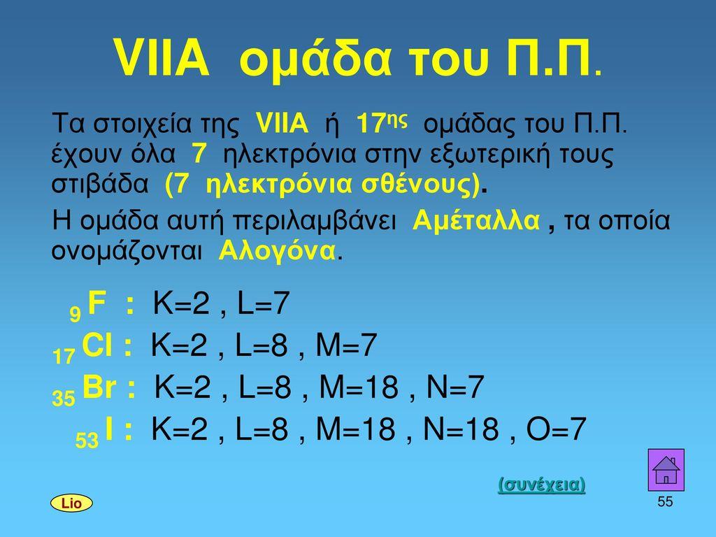 VΙΙA ομάδα του Π.Π. 9 F : K=2 , L=7 17 Cl : K=2 , L=8 , M=7