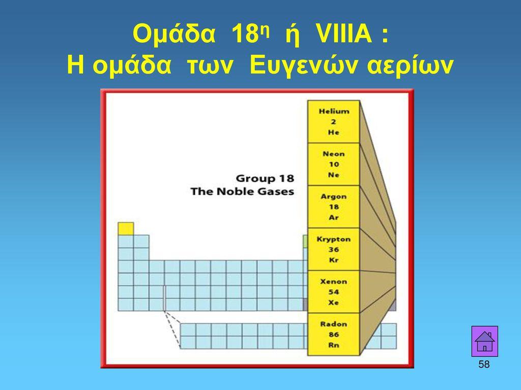 Ομάδα 18η ή VΙΙΙΑ : Η ομάδα των Ευγενών αερίων