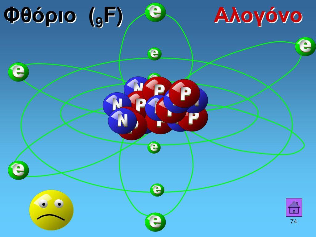 Φθόριο (9F) Αλογόνο 74