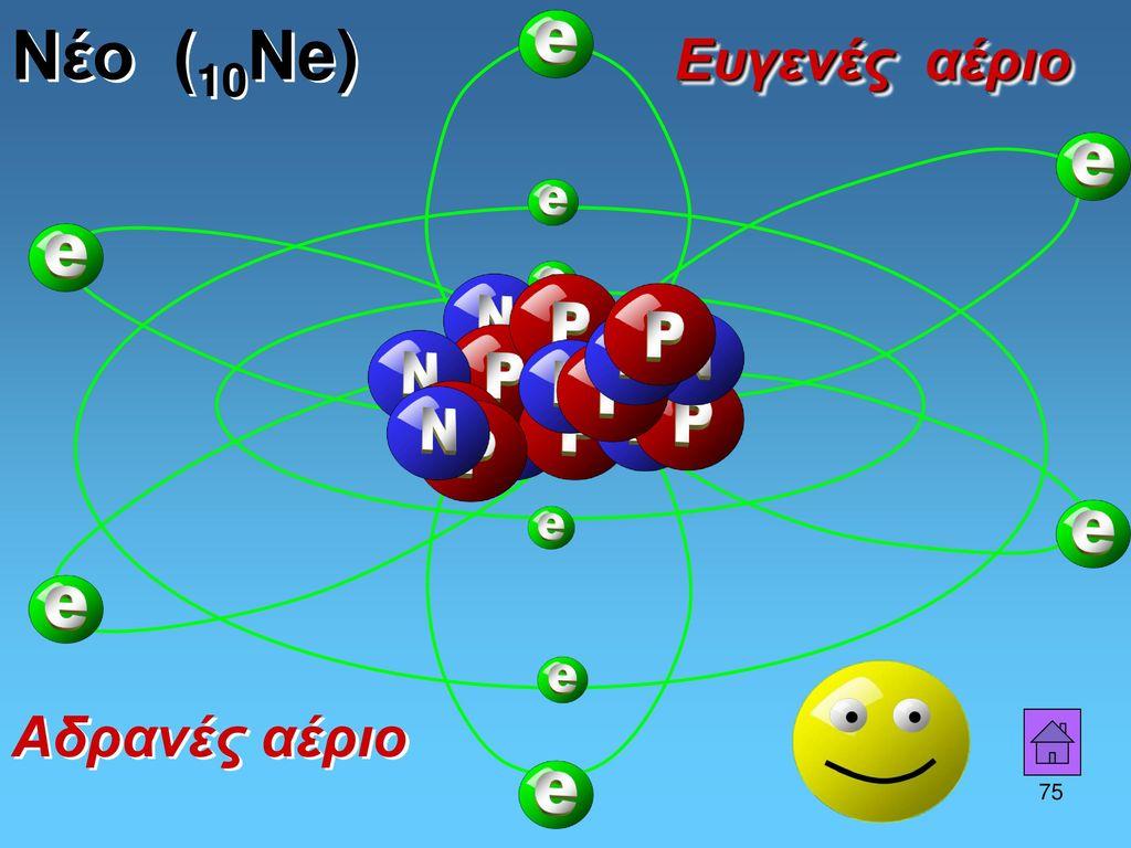 Νέο (10Νe) Ευγενές αέριο Αδρανές αέριο 75