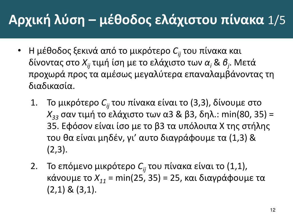 Αρχική λύση – μέθοδος ελάχιστου πίνακα 2/5