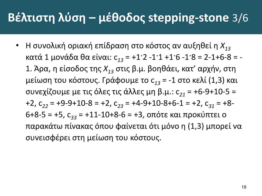 Βέλτιστη λύση – μέθοδος stepping-stone 4/6