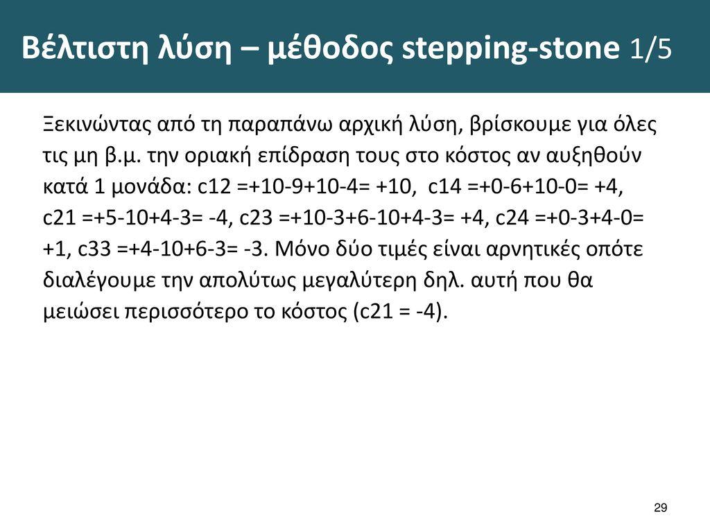 Βέλτιστη λύση – μέθοδος stepping-stone 2/5