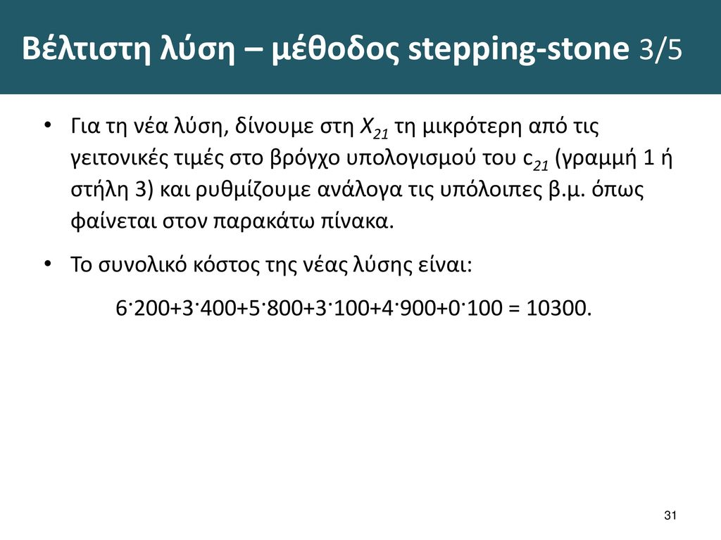 Βέλτιστη λύση – μέθοδος stepping-stone 4/5