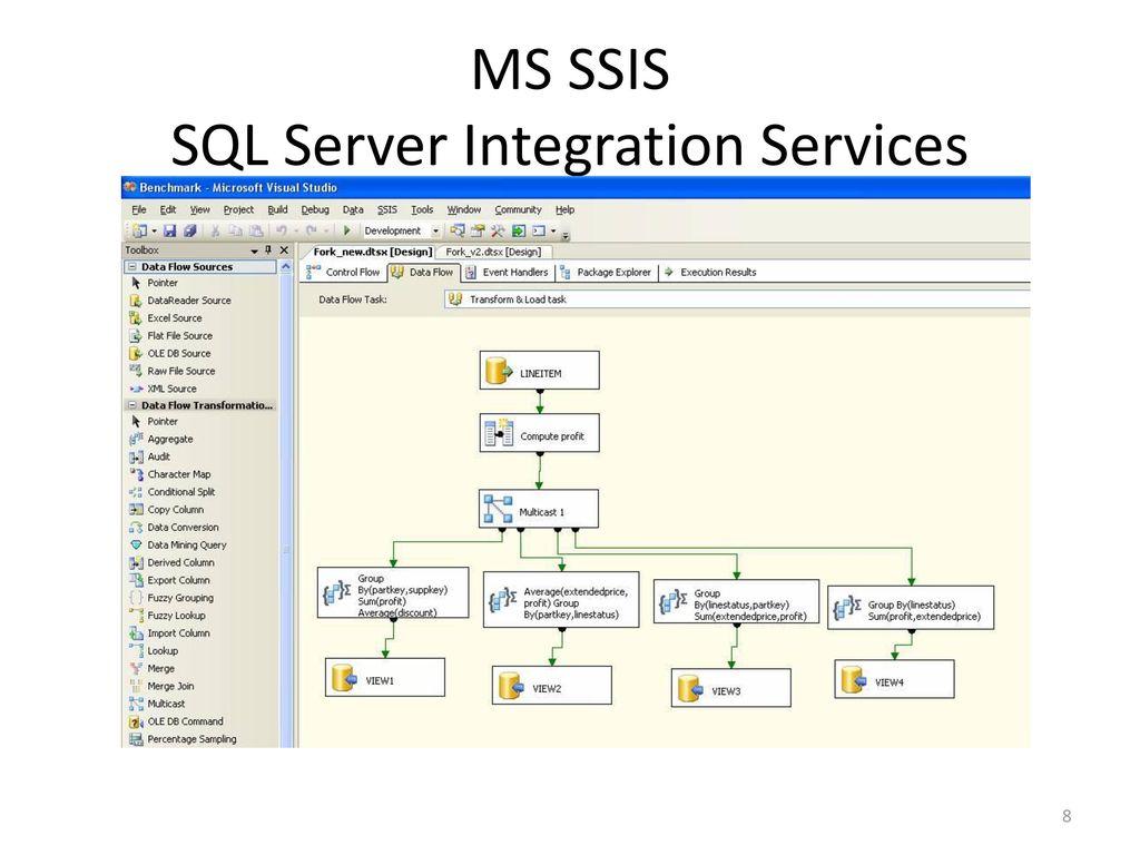 MS SSIS SQL Server Integration Services