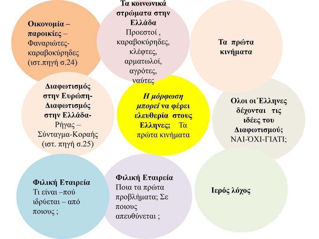 Τα κοινωνικά στρώματα στην Ελλάδα