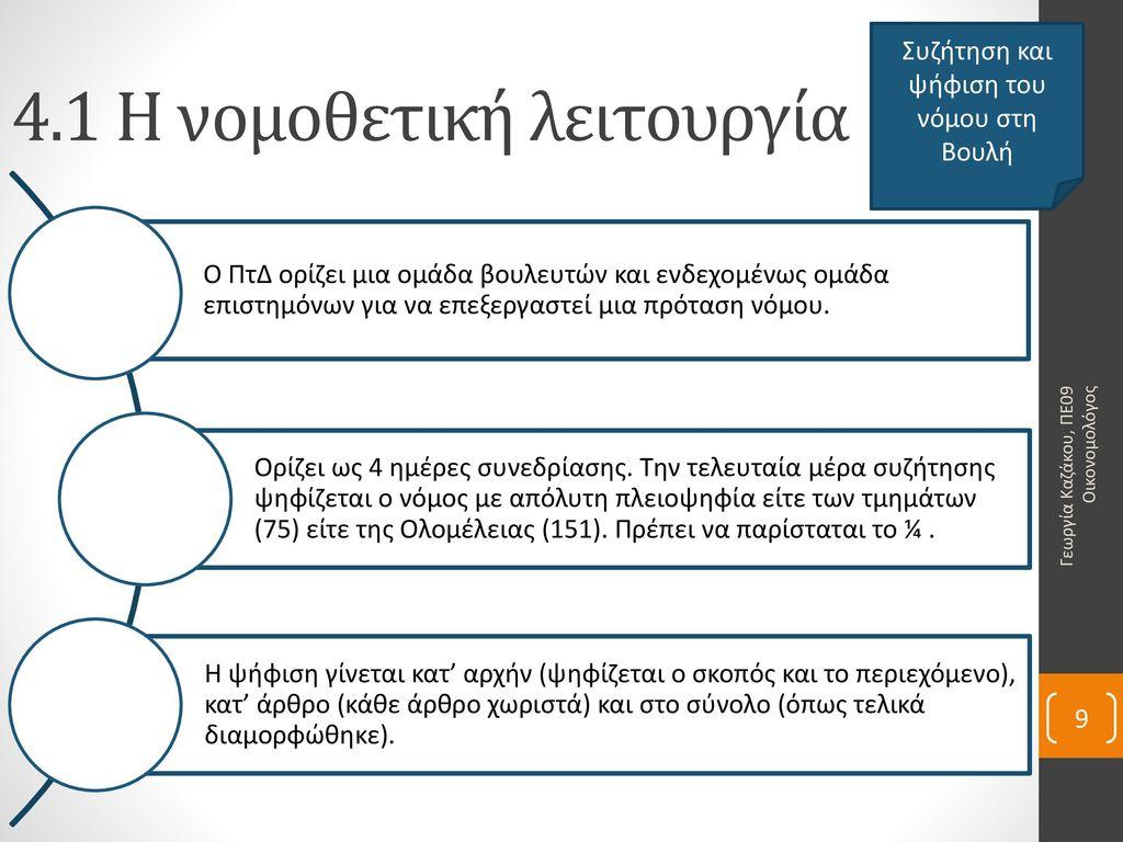 4.1 Η νομοθετική λειτουργία