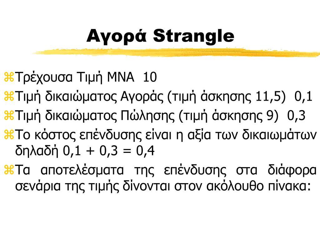 Αγορά Strangle Τρέχουσα Τιμή ΜΝΑ 10