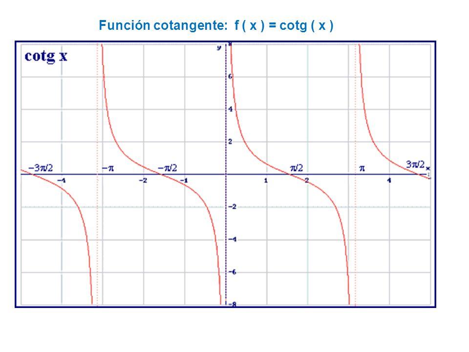 Función cotangente: f ( x ) = cotg ( x )