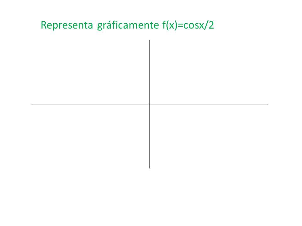 Representa gráficamente f(x)=cosx/2