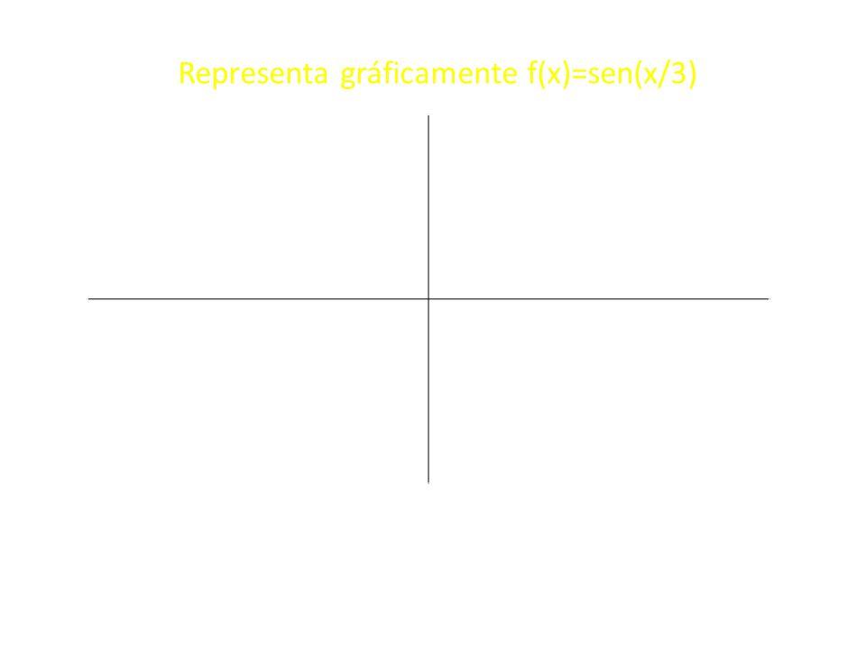 Representa gráficamente f(x)=sen(x/3)