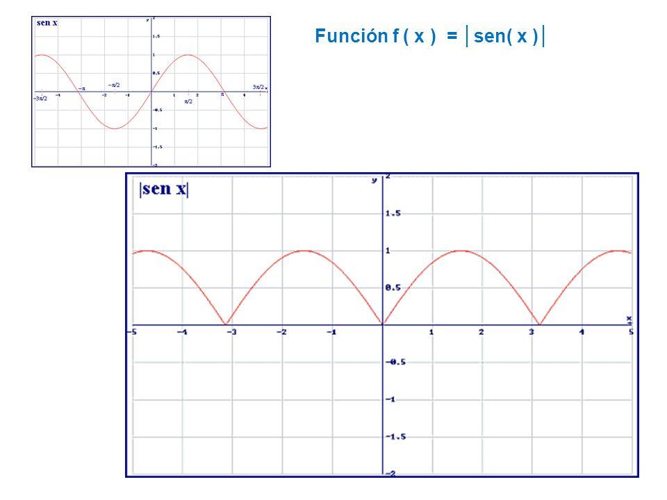 Función f ( x ) = │sen( x )│