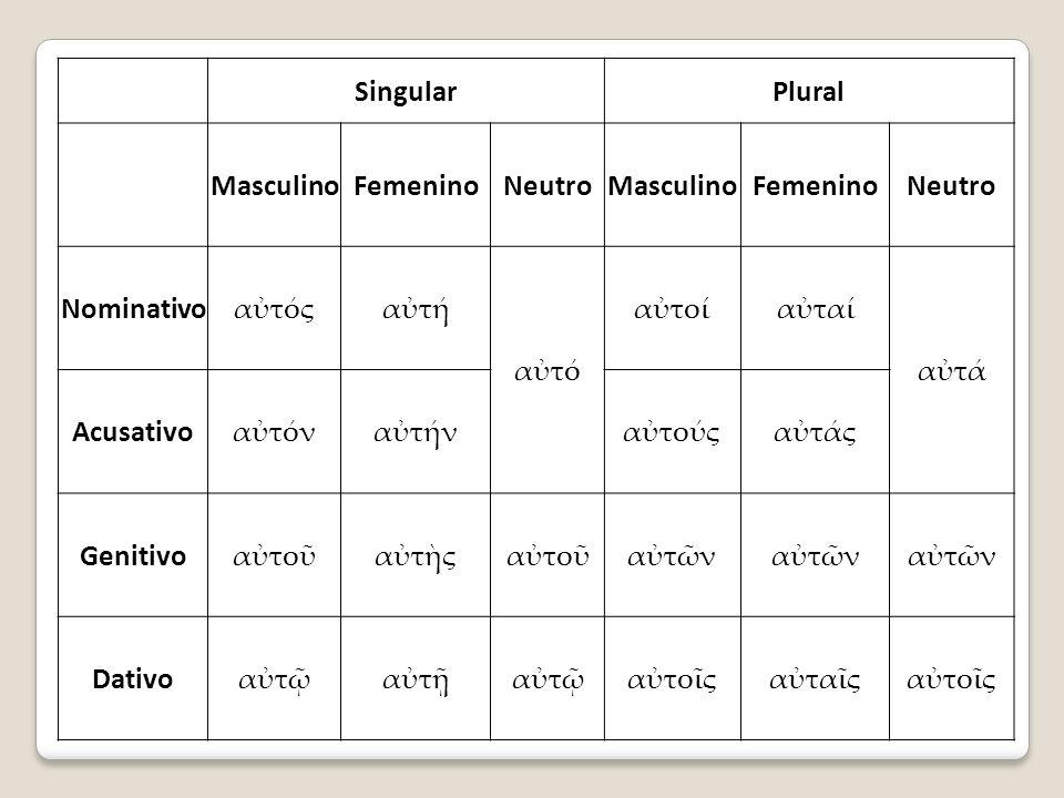 Singular Plural. Masculino. Femenino. Neutro. Nominativo. αὐτός. αὐτή. αὐτό. αὐτοί. αὐταί.