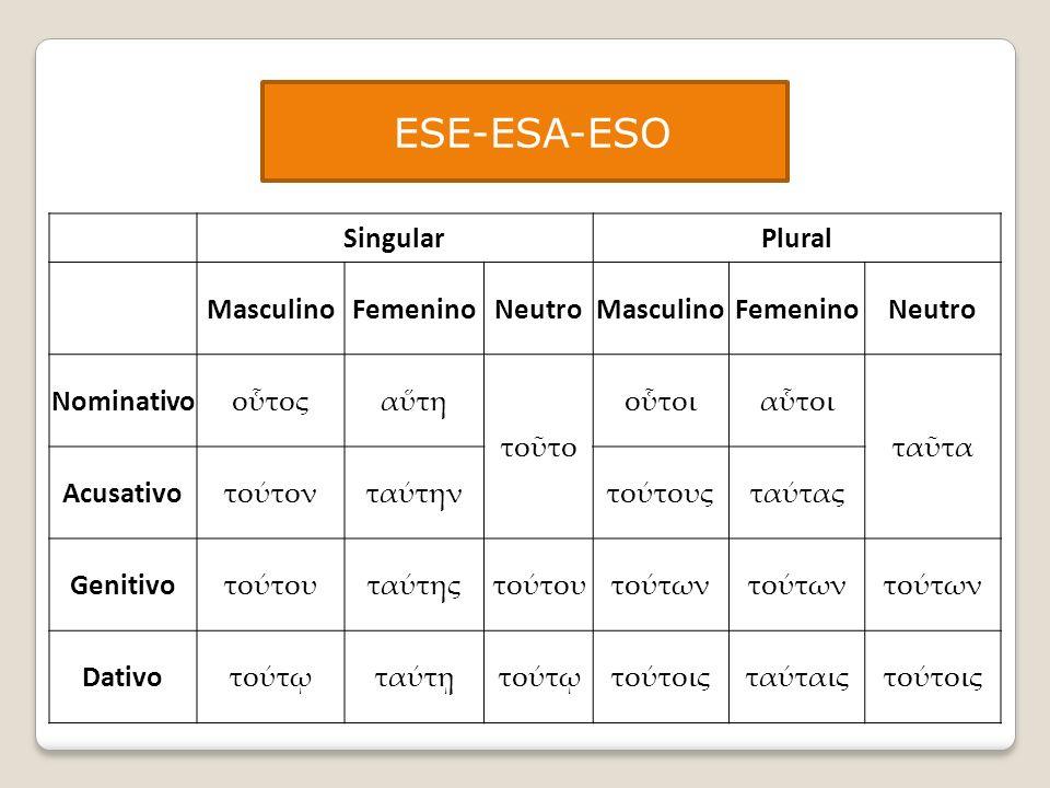 ESE-ESA-ESO Singular Plural Masculino Femenino Neutro Nominativo οὗτος