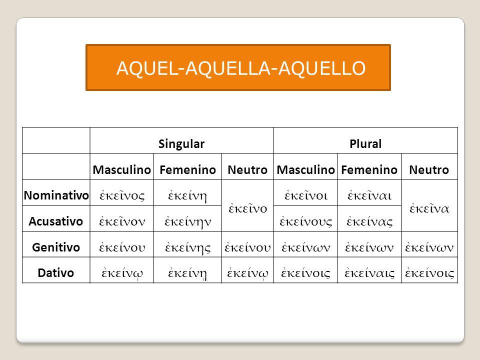 AQUEL-AQUELLA-AQUELLO