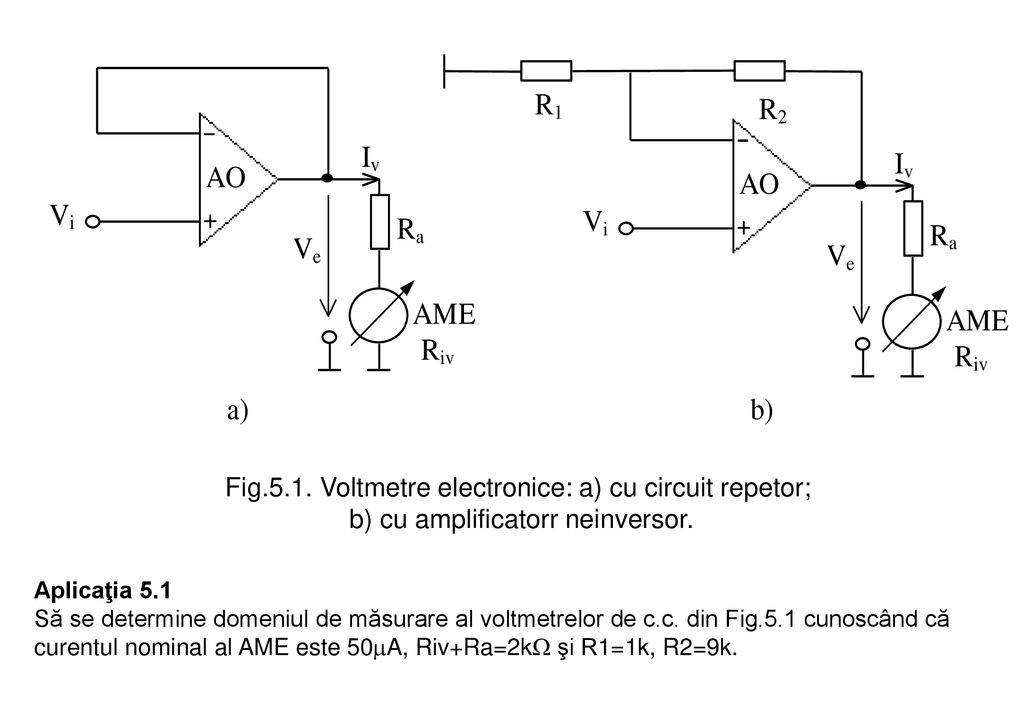 Fig.5.1. Voltmetre electronice: a) cu circuit repetor;