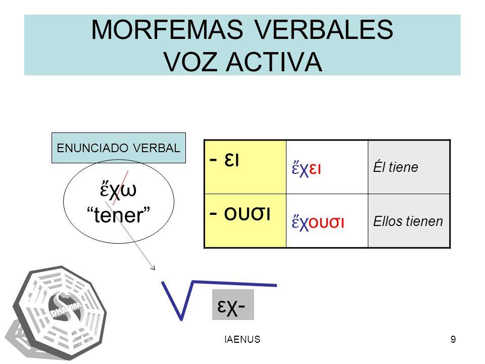 MORFEMAS VERBALES VOZ ACTIVA
