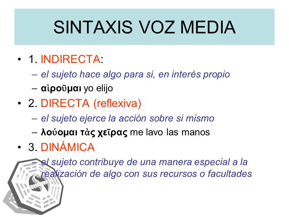 SINTAXIS VOZ MEDIA 1. INDIRECTA: 2. DIRECTA (reflexiva) 3. DINÁMICA