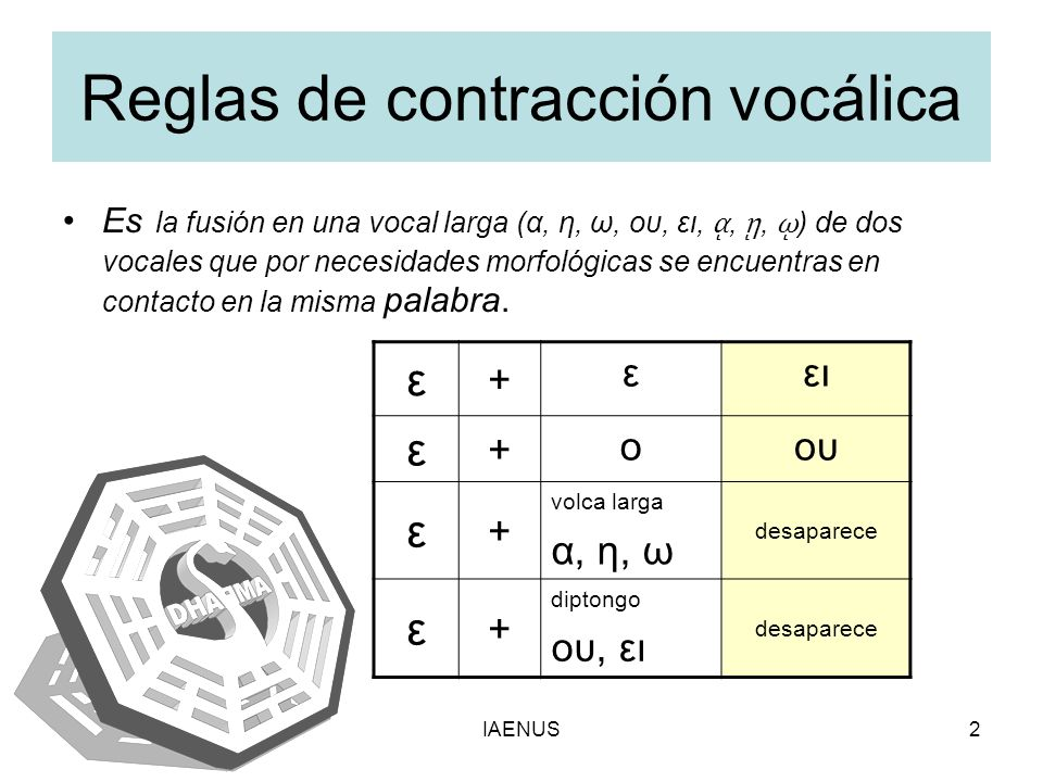 Reglas de contracción vocálica