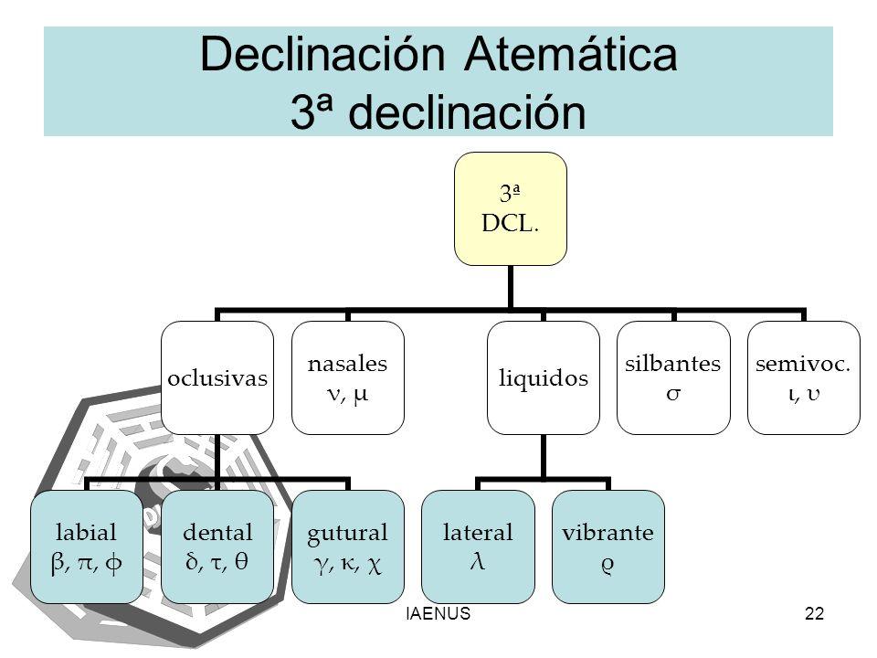 Declinación Atemática 3ª declinación