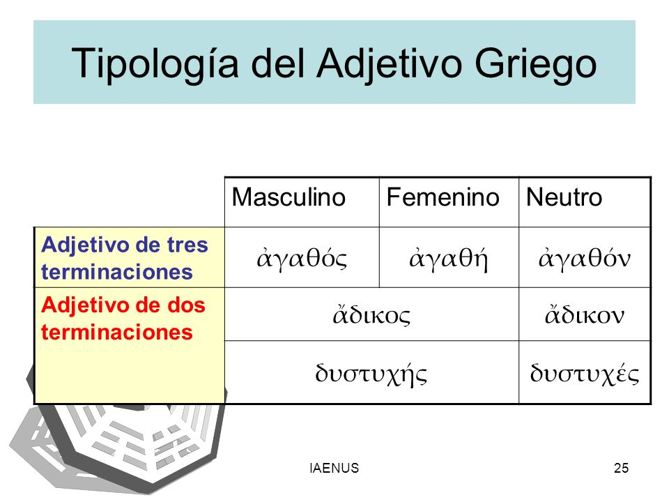 Tipología del Αdjetivo Griego