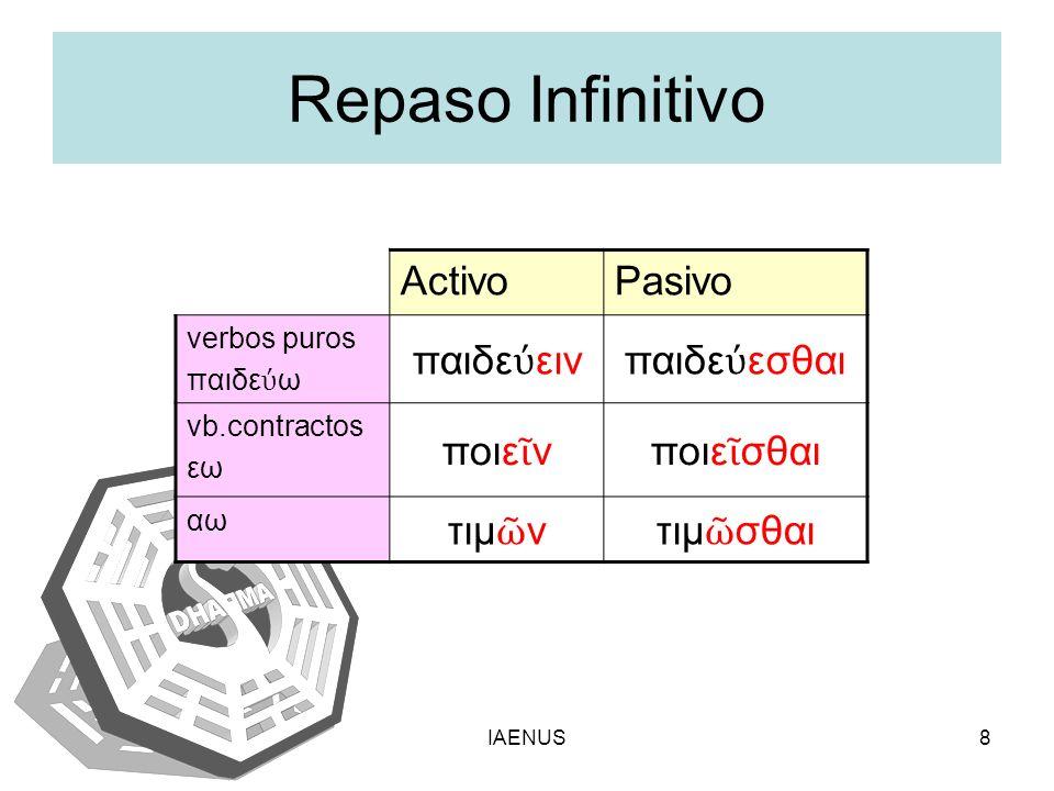 Repaso Infinitivo Activo Pasivo παιδεύειν παιδεύεσθαι ποιεῖν ποιεῖσθαι