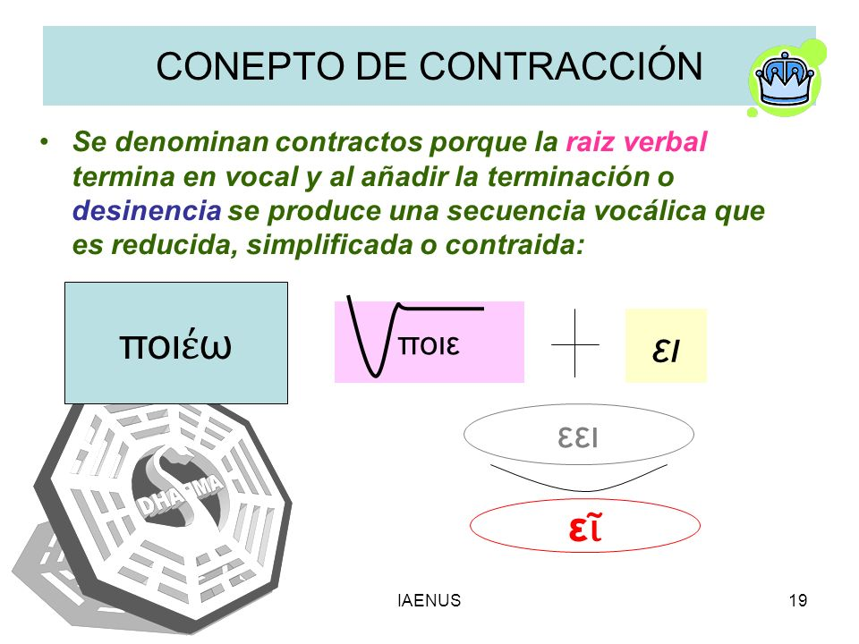 CONEPTO DE CONTRACCIÓN