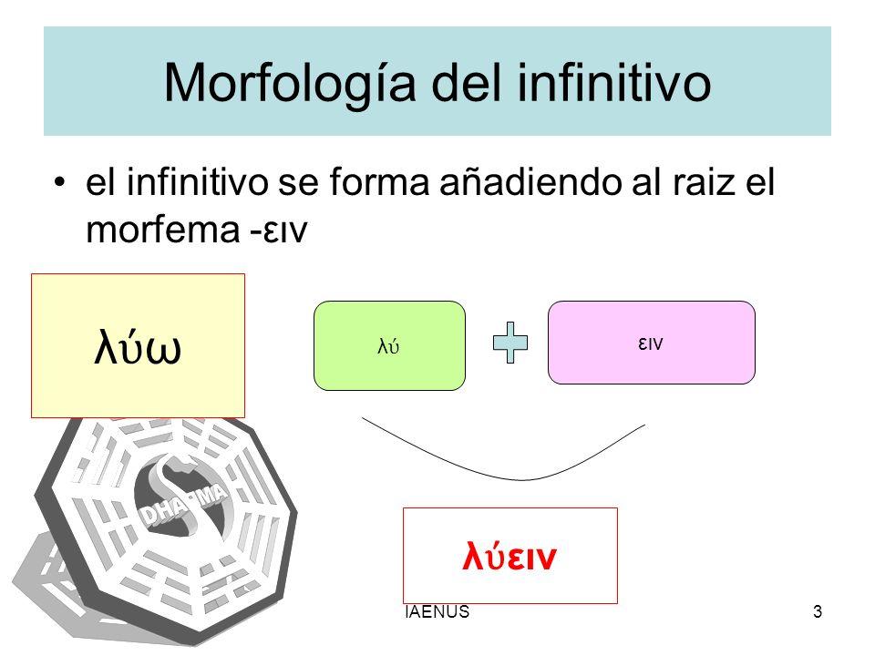Morfología del infinitivo