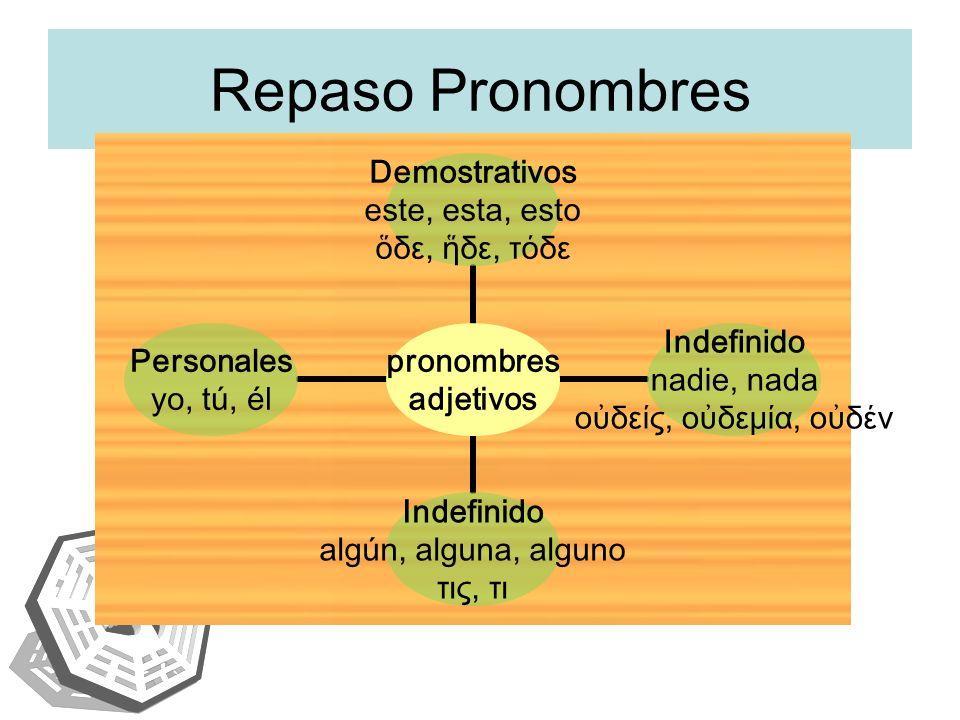 Repaso Pronombres