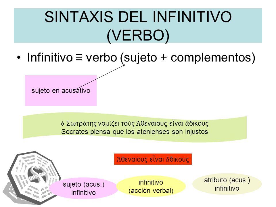 SINTAXIS DEL INFINITIVO (VERBO)