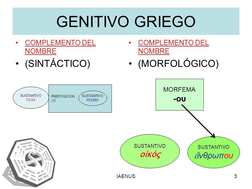 GENITIVO GRIEGO (SINTÁCTICO) (MORFOLÓGICO) -ου οἰκός ἄνθρωπου