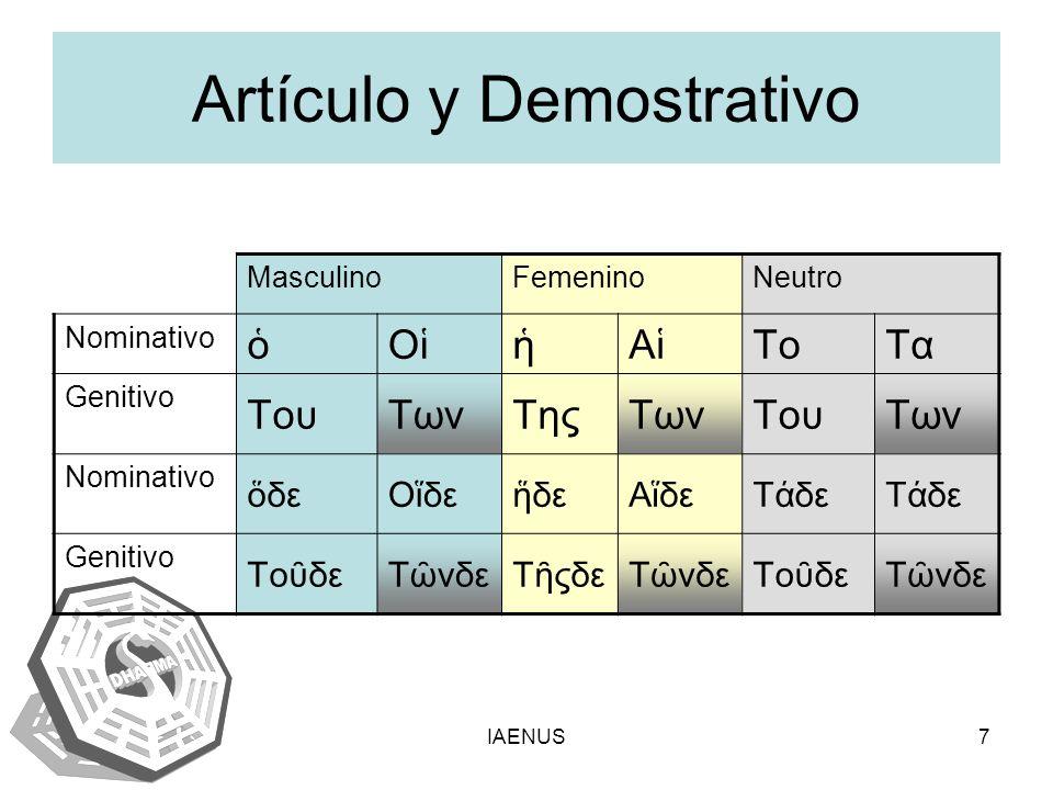 Artículo y Demostrativo
