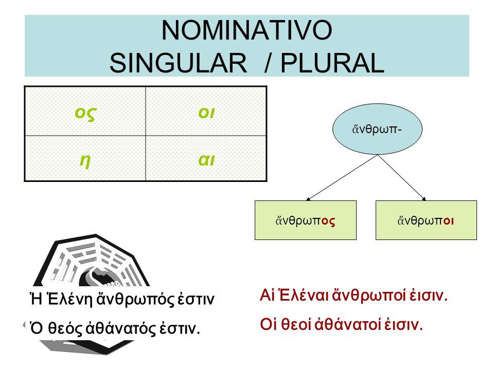 NOMINATIVO SINGULAR / PLURAL