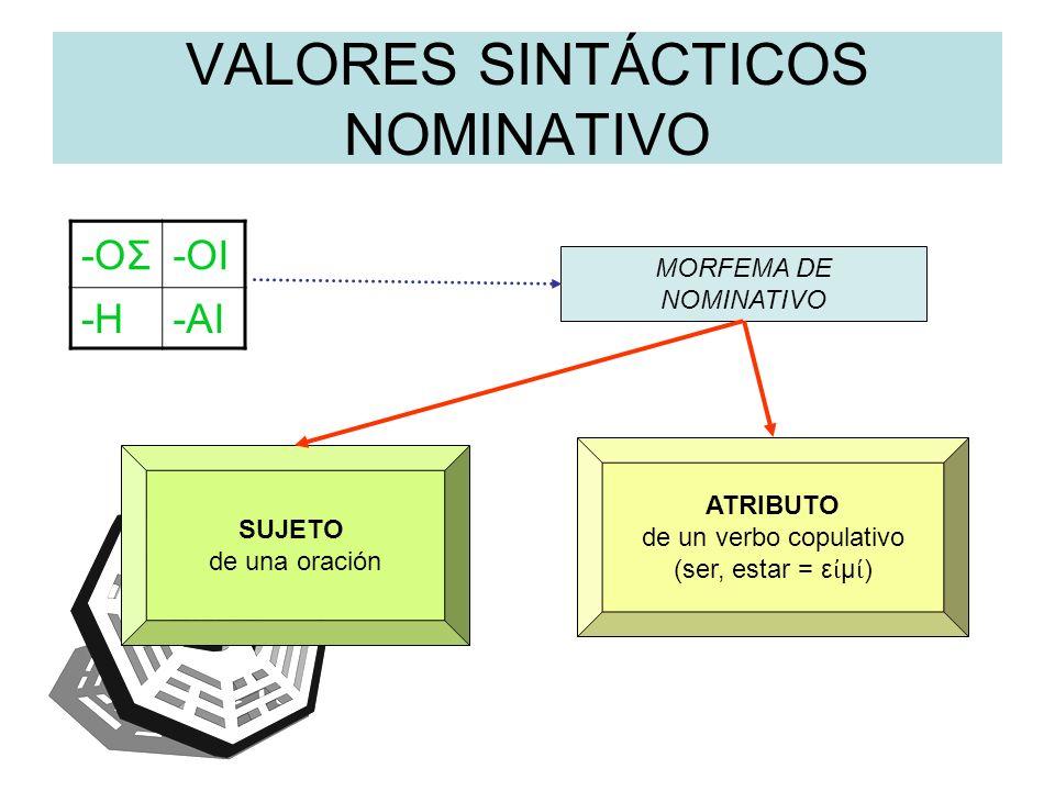 VALORES SINTÁCTICOS NOMINATIVO
